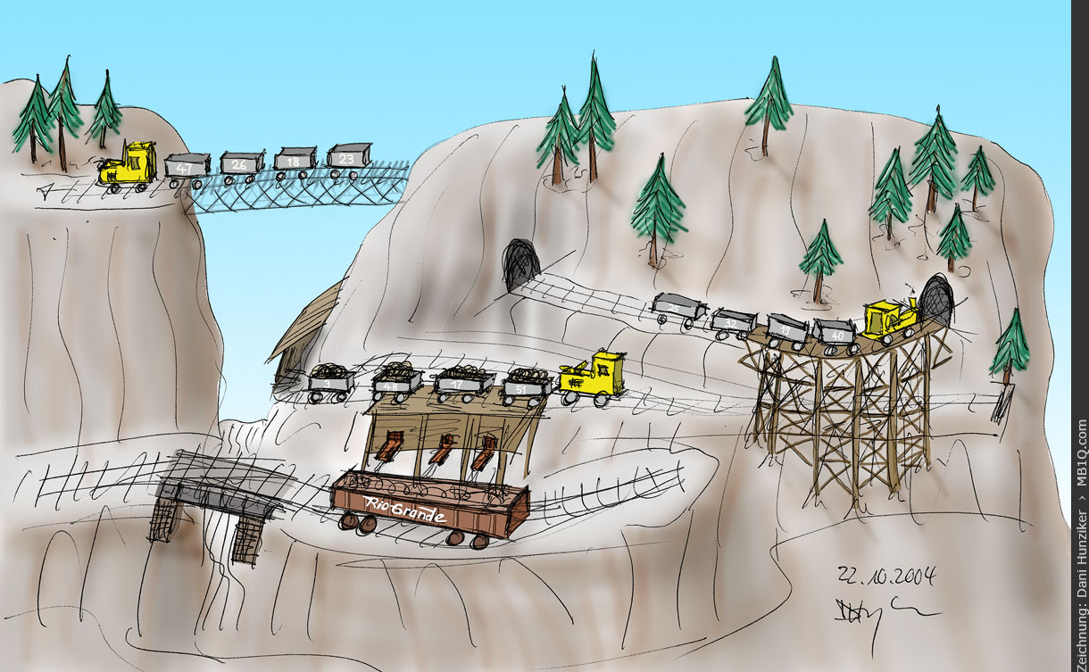 Scribble der Red Mountain Tramway